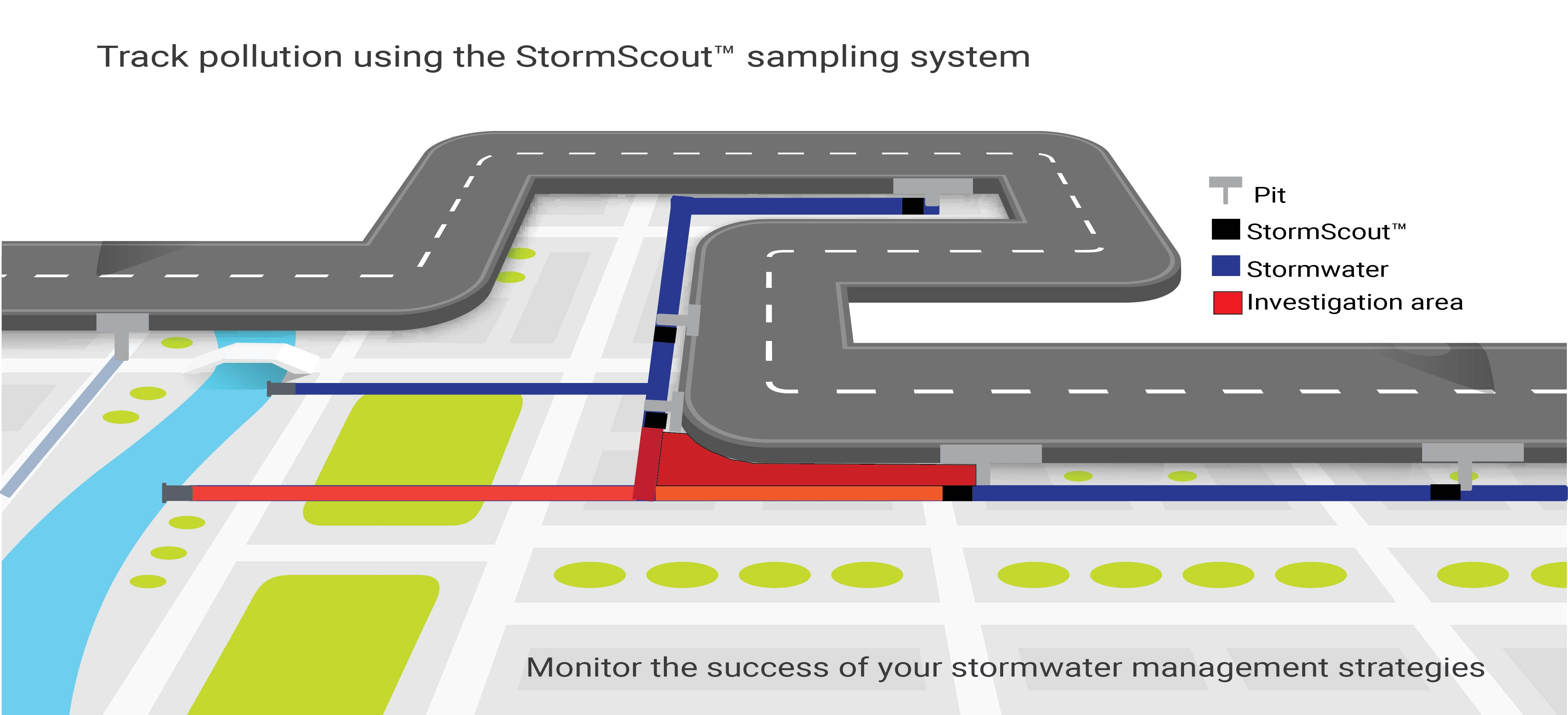 StormScout sampling system